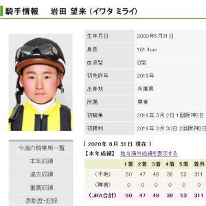 やっぱり岩田望来君には重賞はまだ早かった。