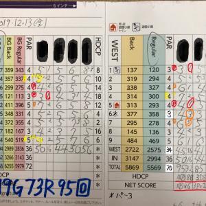 今日のゴルフ挑戦記(299)/東名厚木CC/イン(A)→ウエスト