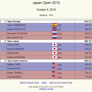 2019.10.5 「ジャパン・オープン 2019」 試合結果