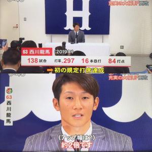 カープ契約更改12/13は龍馬&九里。夕方カープニュース
