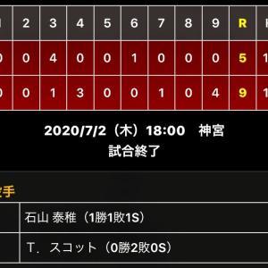 ●カープ、13安打で負け。ヤクルトに連敗。