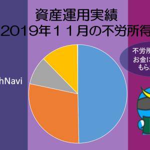 【運用実績】2019年11月の資産運用実績