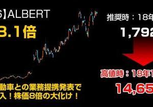 明日買いたいデイトレおすすめ注目株4/1