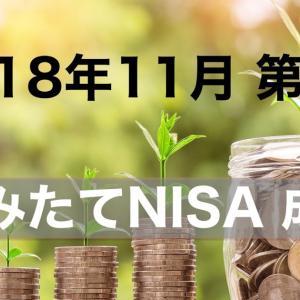 【2018/11 第2週】つみたてNISAは復調 前週比+5536円
