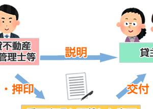 【賃貸不動産経営管理士】平成31年(2019年)の試験スケジュール【勉強♪】