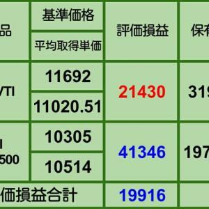 【5月の買い増し状況】6月2日iDeCo、投信評価損益