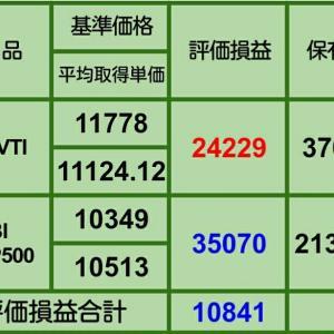 【6月の買い増し状況】7月1日iDeCo、投信評価損益