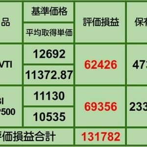 ②【7月の買い増し状況】8月8iDeCo、投信評価損益
