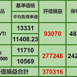 【8月の買い増し状況】8月31日 iDeCo、投信評価損益
