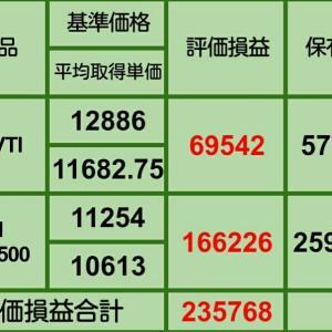 【9月の買い増し状況】10月3日 iDeCo、投信評価損益