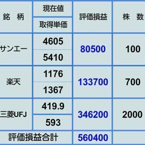 【10月3日 持株評価損益】