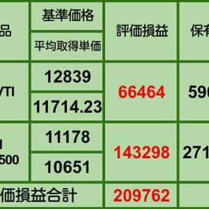 【10月の買い増し状況】10月29日 iDeCo、投信評価損益