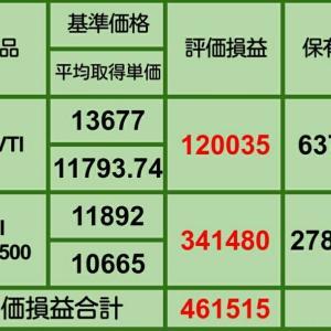 【11月の買い増し状況】11月13日 iDeCo、投信評価損益