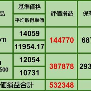 【12月の買い増し状況】12月15日 iDeCo、投信評価損益