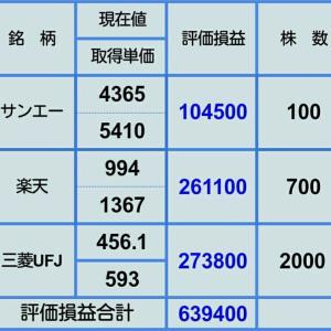 【12月31日 持ち株評価損益】