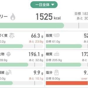 【レコーディングダイエット】2月7日