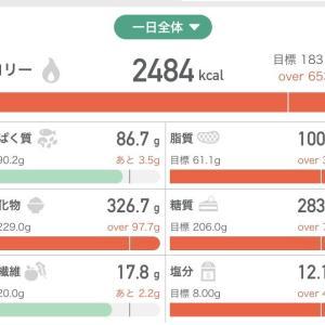 【レコーディングダイエット】2月12日 トレーニング後に食べ過ぎた