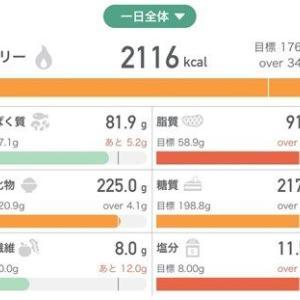 【レコーディングダイエット】2月13日 体重は変化なしも気づきがあった