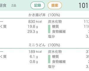 【レコーディングダイエット】3月29日