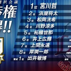【埼玉西武ライオンズ】ドラフト会議は成功ドラフト【2019】