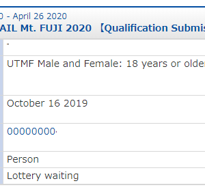 UTMF2020プレエントリー