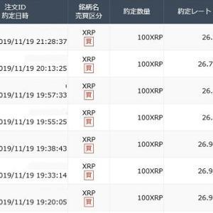 【XRP】「26円台は買い!」は報われるのか?