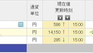 【給付金で株式投資】現在の評価額の報告(2020/9/20版)