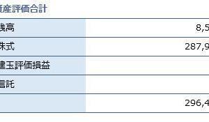 【投機口座】2021/04/15現在の投機口座のポートフォリオ