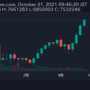 【Bitcoin】ビットコインが史上高値を更新中!