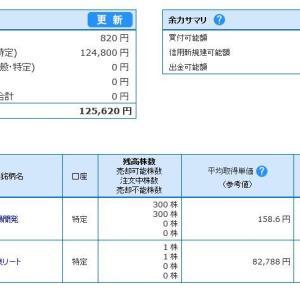 【10万円の給付金で株式投資part2】日本駐車場開発の145円指し値が入りました。