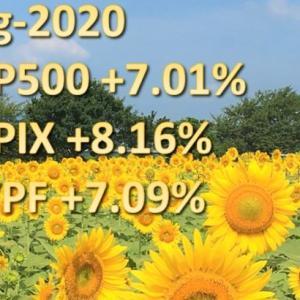 2020年8月 月次運用レポート、夏枯れ相場といわれる季節ですが力強い相場でした。さて、我が家のリスク資産は…?!
