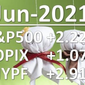 2021年6月 月次運用レポート、下旬の急落&切り返し、エキサイティングな6月でした!