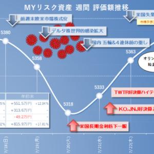 2021年7月24日(土)時点のリスク資産評価額、東京オリンピック始まりましたね!エムスリをロールオーバーしてちょいスッキリ。