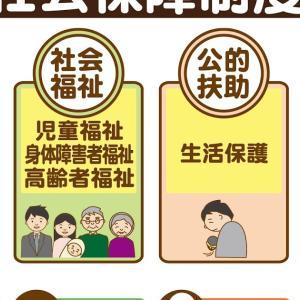 【合格発表 3月13日】第32回 社会福祉士国家試験【試験概要】