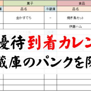 年内に届きそうな株主優待品(主に食品)を整理(9/23)