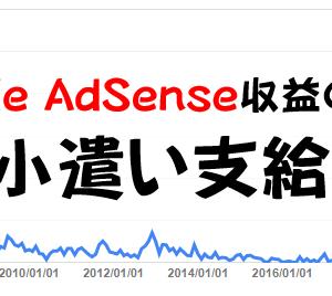 『Google AdSense』からお小遣い支給 過去15年の推移