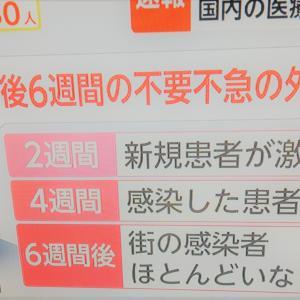 新学期☆彡緊急事態宣言からの臨時休業措置