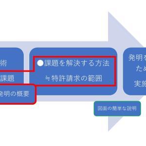 明細書の構造と関連法規/(明細書の構成から発明の捉え方を考える01)