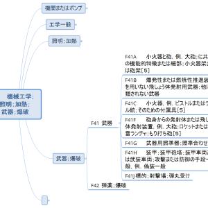 Fセクション概観13/各論4/武器・爆破(マインドマップで見るIPC)