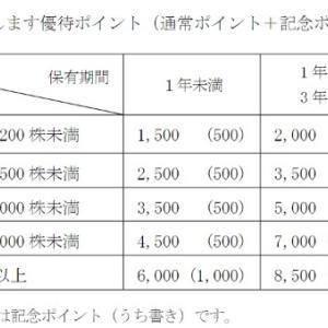 NSD記念優待と記念配当!