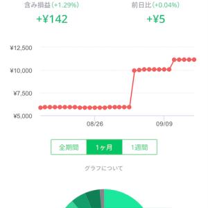 LINEスマート投資 Part Ⅱ