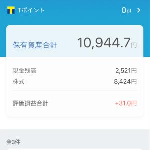 はじめての株式(SBIネオモバイル証券)