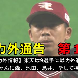 【戦力外情報】楽天は9選手に戦力外通告!サブちゃんに森、池田、島井、そして橋本も…