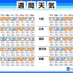 19日(土)は関東甲信、東北で大雨に 台風被災地は二次災害に注意!!