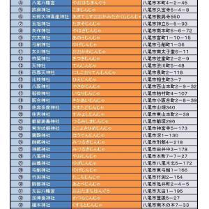 【大阪府八尾市内神社38社 まとめ】「26社から38社まで」2019年度(3/3)