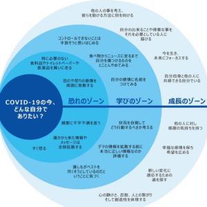 16日、テレビ愛媛さんにて「ママたちのコロナ」
