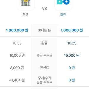 韓国→日本へのネット送金
