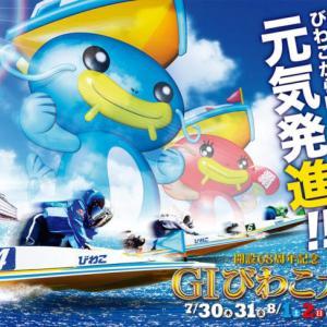 「競艇予想・びわこ」開設68周年記念 G1びわこ大賞(5日目)-買い目掲載!