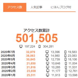 2020/08/07 金 累計アクセス数50万 感謝