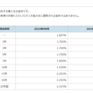 住宅ローン金利8月→9月(2019)